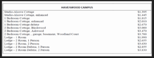 Cost sheet at our Concord retirement facilities